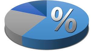 Van akinek jól jön az adó 1%